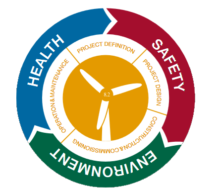 QHSE - Quality, Health, Safety and Environment